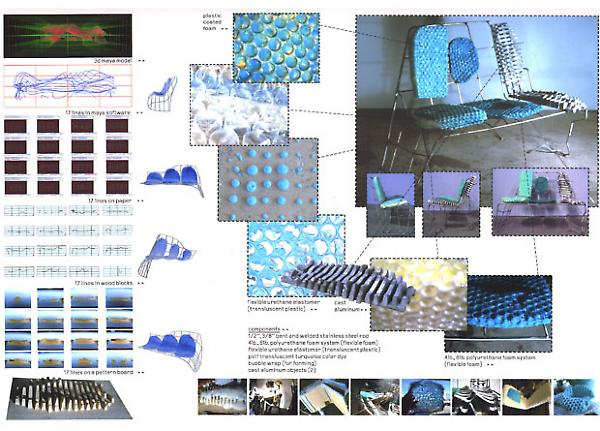 """process documentation of experimental """"blue chair"""""""